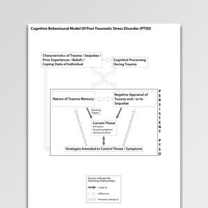 understanding rheology morrison solutions manual