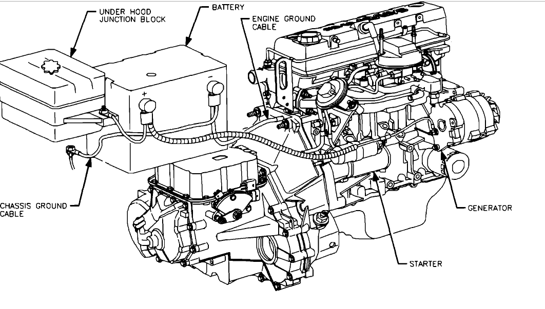 saturn sc1 manual transmission parts diagram