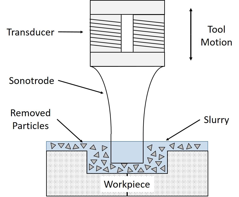 haier washer 4.1 parts manual pdf