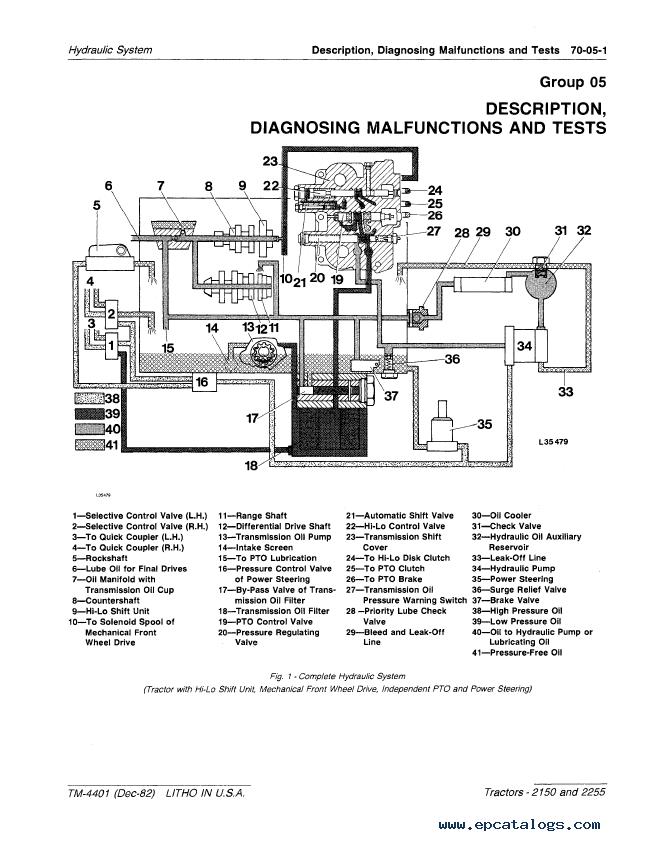 John Deere 2150 Parts Manual