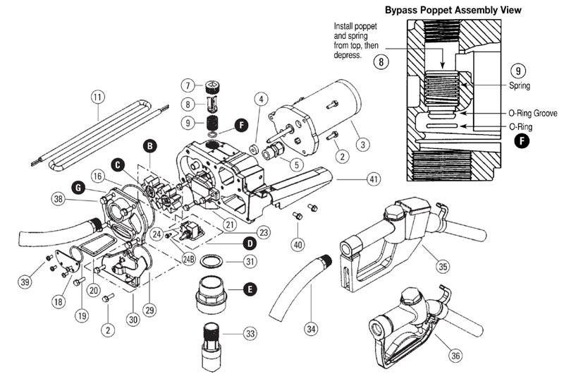 fill rite fr1200c parts manual