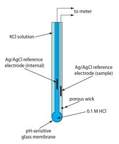 analytical chemistry 2.0 david harvey solutions manual