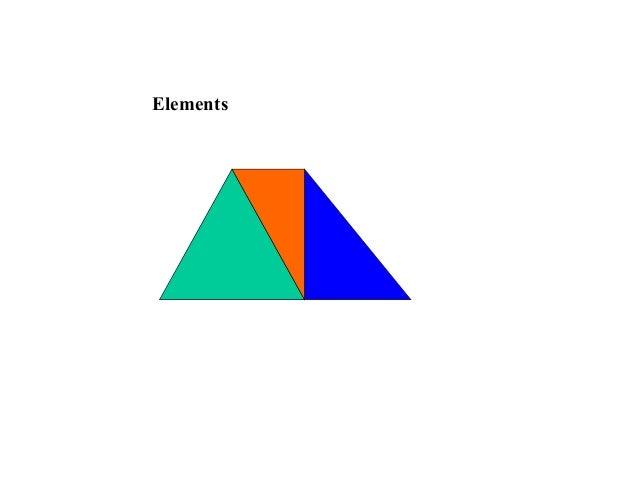 fundamentals of finite element analysis david hutton solution manual