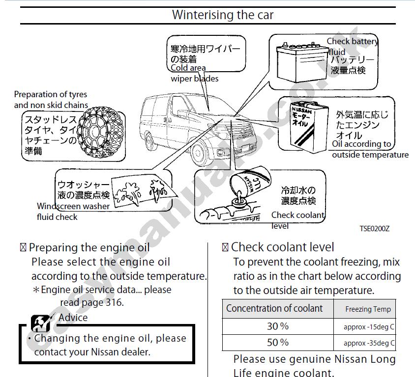 nissan elgrand e51 parts manual